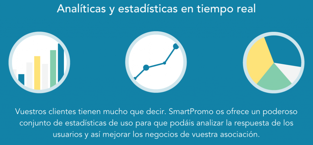 Estadísticas de uso en SmartPromo para tu asociación